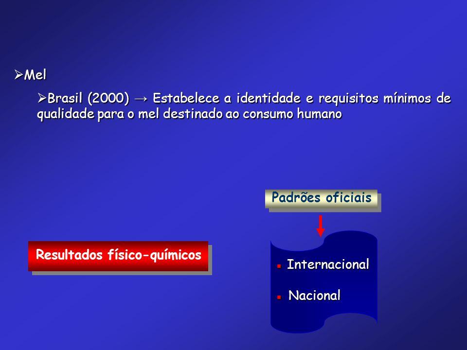 Mel Mel Brasil (2000) Estabelece a identidade e requisitos mínimos de qualidade para o mel destinado ao consumo humano Brasil (2000) Estabelece a iden