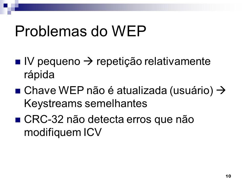 10 Problemas do WEP IV pequeno repetição relativamente rápida Chave WEP não é atualizada (usuário) Keystreams semelhantes CRC-32 não detecta erros que