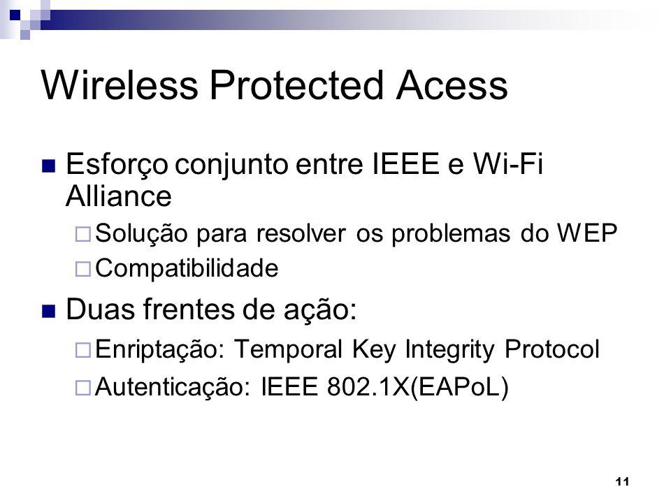 11 Wireless Protected Acess Esforço conjunto entre IEEE e Wi-Fi Alliance Solução para resolver os problemas do WEP Compatibilidade Duas frentes de açã
