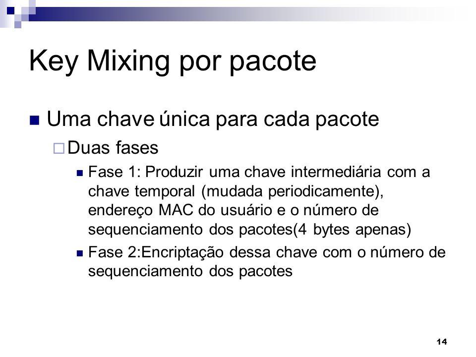 14 Key Mixing por pacote Uma chave única para cada pacote Duas fases Fase 1: Produzir uma chave intermediária com a chave temporal (mudada periodicame