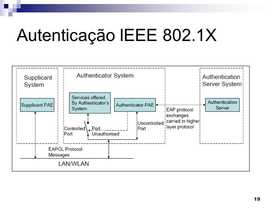 19 Autenticação IEEE 802.1X