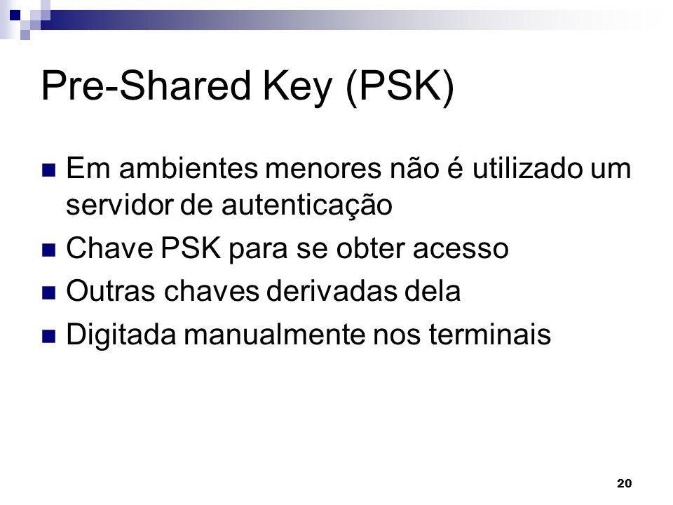 20 Pre-Shared Key (PSK) Em ambientes menores não é utilizado um servidor de autenticação Chave PSK para se obter acesso Outras chaves derivadas dela D