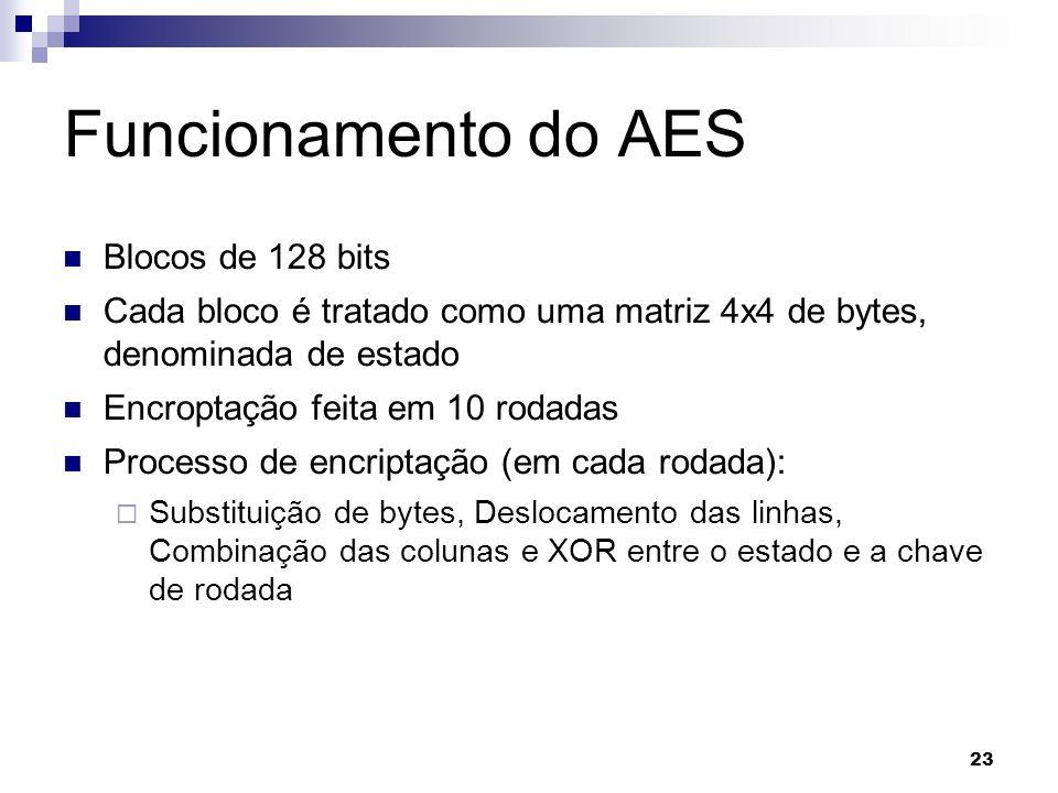 23 Funcionamento do AES Blocos de 128 bits Cada bloco é tratado como uma matriz 4x4 de bytes, denominada de estado Encroptação feita em 10 rodadas Pro