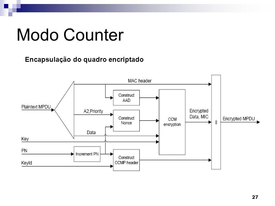 27 Modo Counter Encapsulação do quadro encriptado