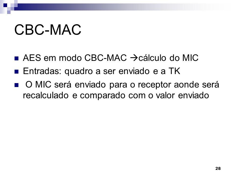 28 CBC-MAC AES em modo CBC-MAC cálculo do MIC Entradas: quadro a ser enviado e a TK O MIC será enviado para o receptor aonde será recalculado e compar