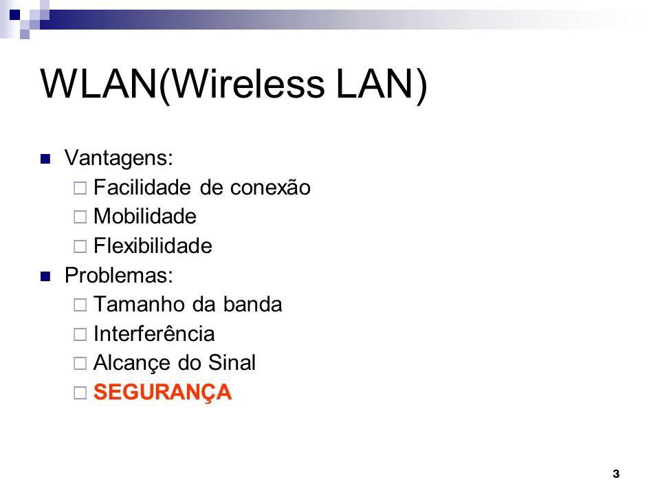 3 WLAN(Wireless LAN) Vantagens: Facilidade de conexão Mobilidade Flexibilidade Problemas: Tamanho da banda Interferência Alcançe do Sinal SEGURANÇA