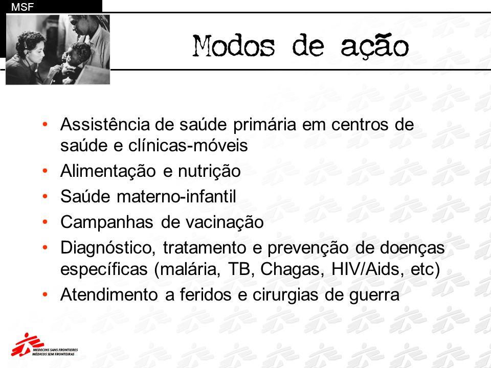 Assistência de saúde primária em centros de saúde e clínicas-móveis Alimentação e nutrição Saúde materno-infantil Campanhas de vacinação Diagnóstico,