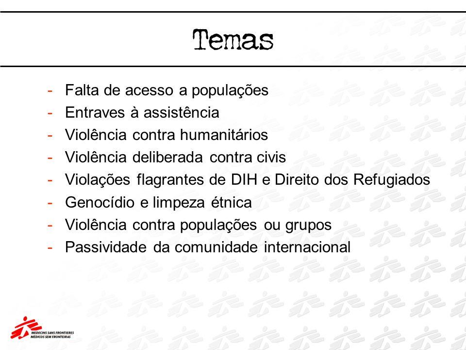Temas -Falta de acesso a populações -Entraves à assistência -Violência contra humanitários -Violência deliberada contra civis -Violações flagrantes de