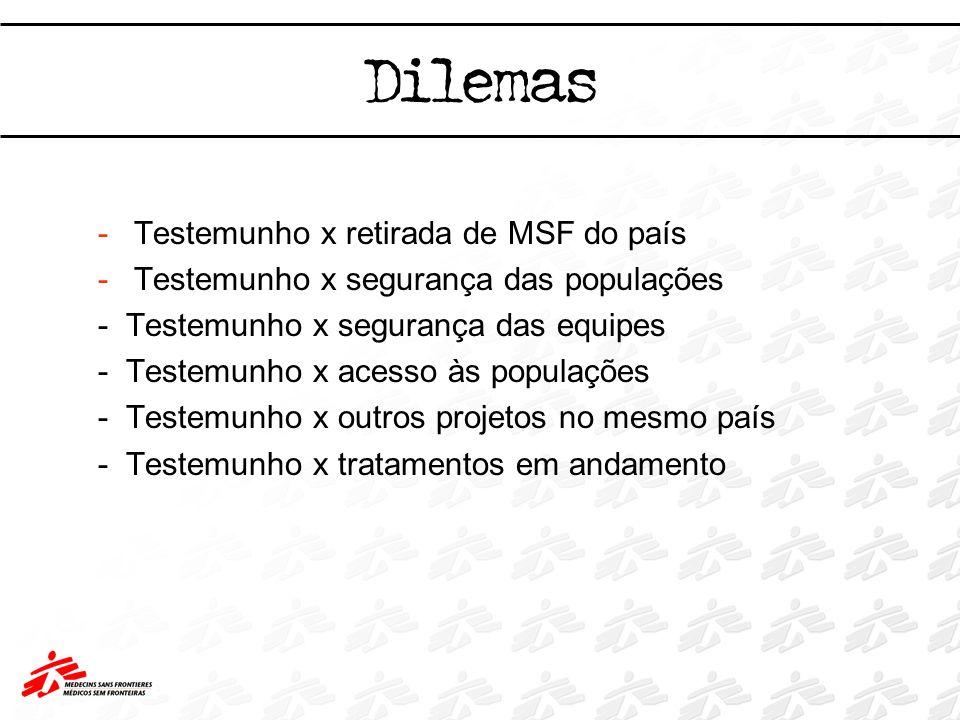 Dilemas -Testemunho x retirada de MSF do país -Testemunho x segurança das populações - Testemunho x segurança das equipes - Testemunho x acesso às pop