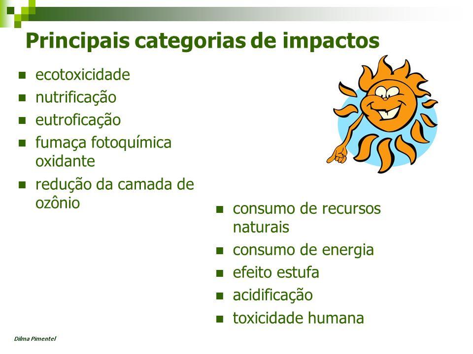 Principais categorias de impactos consumo de recursos naturais consumo de energia efeito estufa acidificação toxicidade humana ecotoxicidade nutrifica