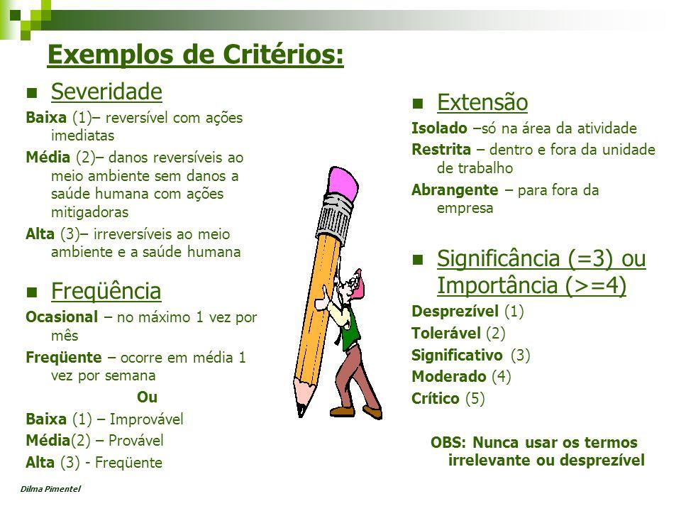 Exemplos de Critérios: Severidade Baixa (1)– reversível com ações imediatas Média (2)– danos reversíveis ao meio ambiente sem danos a saúde humana com