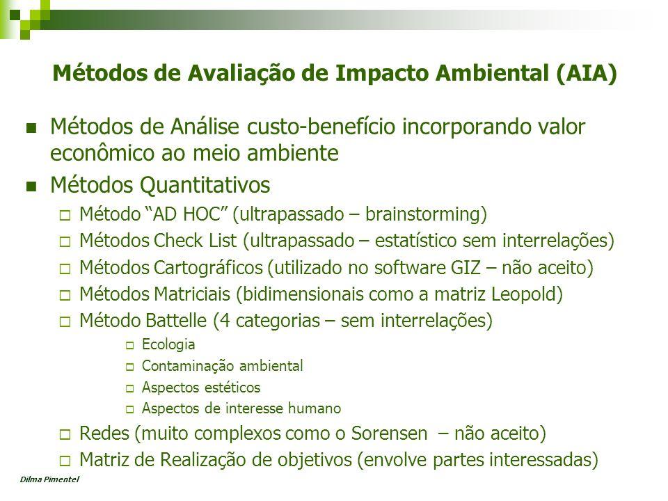 Métodos de Avaliação de Impacto Ambiental (AIA) Métodos de Análise custo-benefício incorporando valor econômico ao meio ambiente Métodos Quantitativos