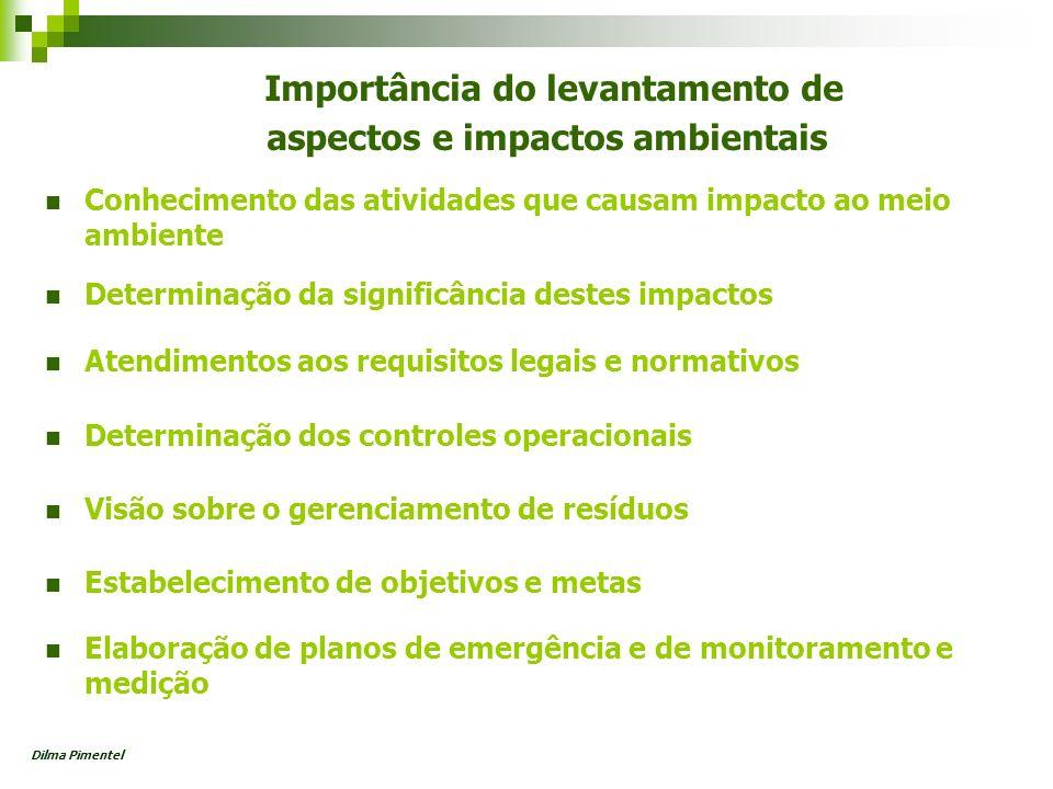 Importância do levantamento de aspectos e impactos ambientais Importância do levantamento de aspectos e impactos ambientais Conhecimento das atividade