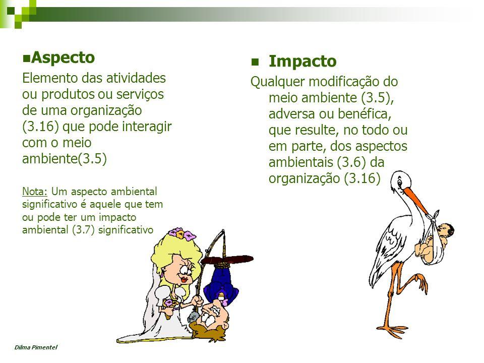 Aspecto Elemento das atividades ou produtos ou serviços de uma organização (3.16) que pode interagir com o meio ambiente(3.5) Nota: Um aspecto ambient