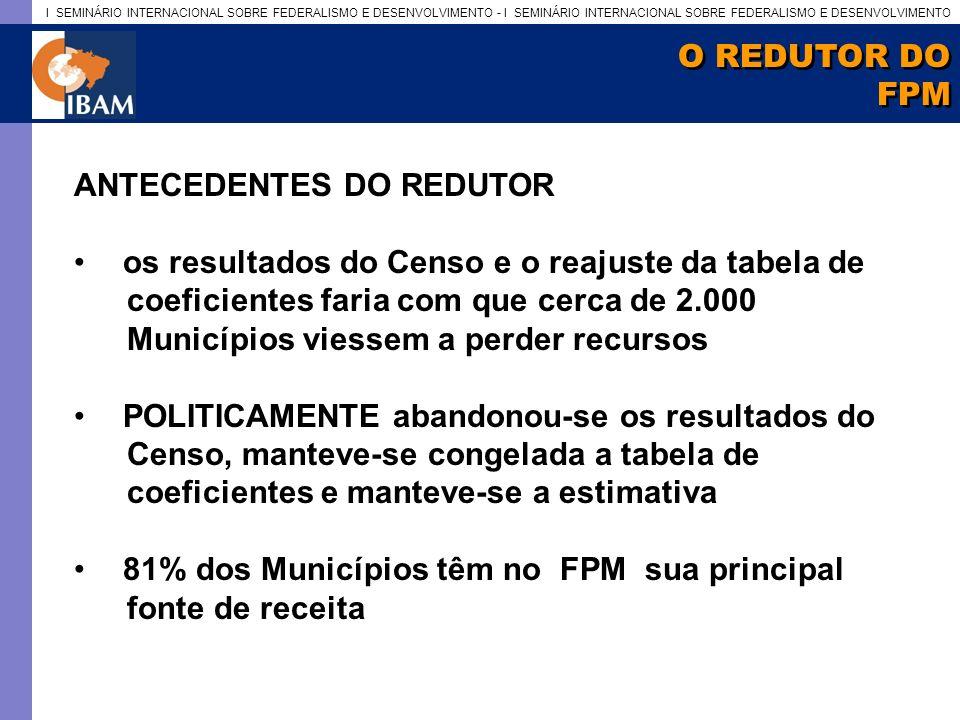 I SEMINÁRIO INTERNACIONAL SOBRE FEDERALISMO E DESENVOLVIMENTO - I SEMINÁRIO INTERNACIONAL SOBRE FEDERALISMO E DESENVOLVIMENTO O REDUTOR DO FPM EM 2008 O REDUTOR DO FPM EM 2008 CRESCIMENTO ESTIMADO EM 2008 Cáceres(3,2 > 2,8) 18,07% Colider Álta Floresta(2,4 > 2,0) 22,09% Cuiabá 45,90%