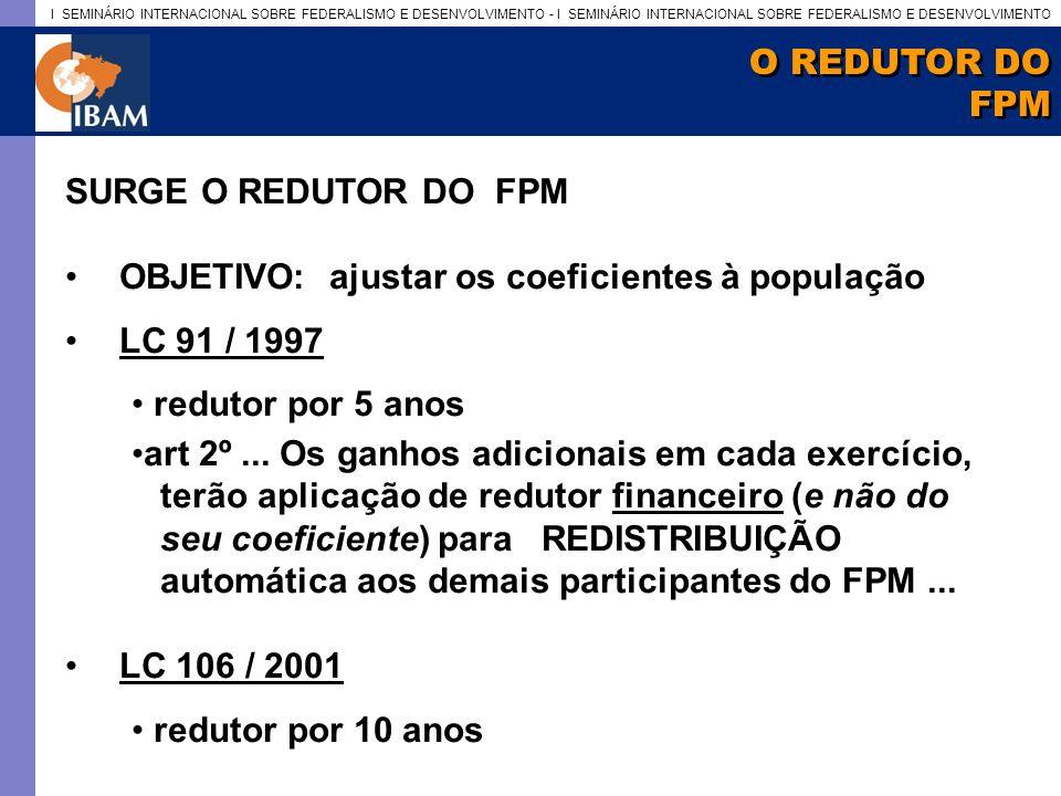 I SEMINÁRIO INTERNACIONAL SOBRE FEDERALISMO E DESENVOLVIMENTO - I SEMINÁRIO INTERNACIONAL SOBRE FEDERALISMO E DESENVOLVIMENTO O REDUTOR DO FPM O REDUTOR DO FPM SURGE O REDUTOR DO FPM OBJETIVO: ajustar os coeficientes à população LC 91 / 1997 redutor por 5 anos art 2º...