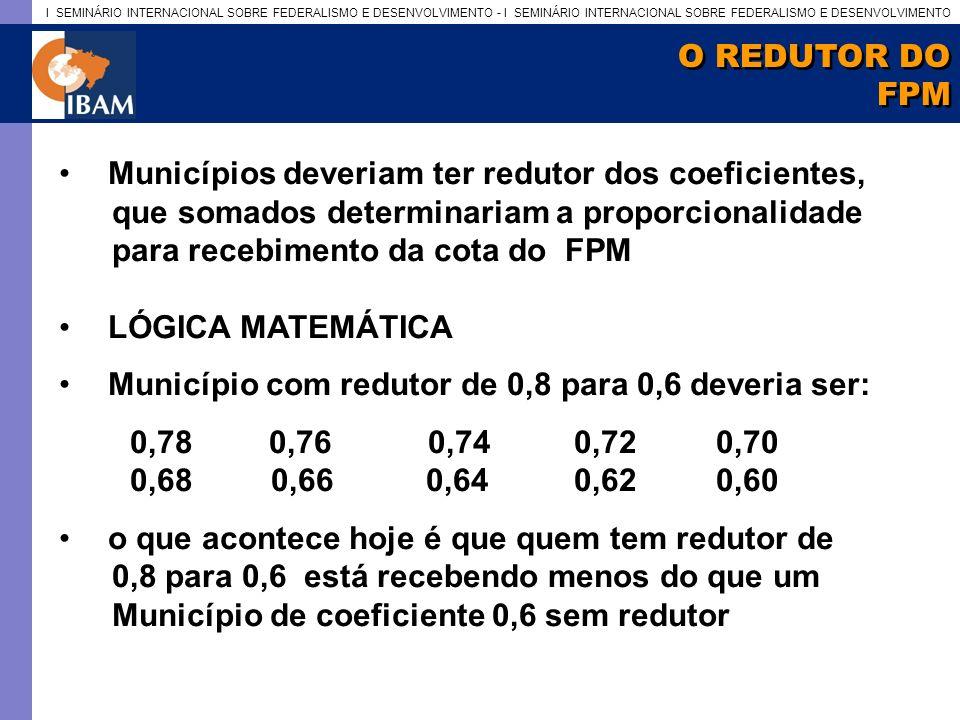 I SEMINÁRIO INTERNACIONAL SOBRE FEDERALISMO E DESENVOLVIMENTO - I SEMINÁRIO INTERNACIONAL SOBRE FEDERALISMO E DESENVOLVIMENTO O REDUTOR DO FPM O REDUTOR DO FPM Municípios deveriam ter redutor dos coeficientes, que somados determinariam a proporcionalidade para recebimento da cota do FPM LÓGICA MATEMÁTICA Município com redutor de 0,8 para 0,6 deveria ser: 0,78 0,76 0,74 0,72 0,70 0,68 0,66 0,64 0,62 0,60 o que acontece hoje é que quem tem redutor de 0,8 para 0,6 está recebendo menos do que um Município de coeficiente 0,6 sem redutor