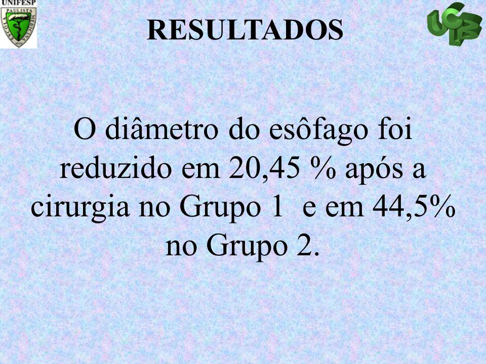 O diâmetro do esôfago foi reduzido em 20,45 % após a cirurgia no Grupo 1 e em 44,5% no Grupo 2. RESULTADOS