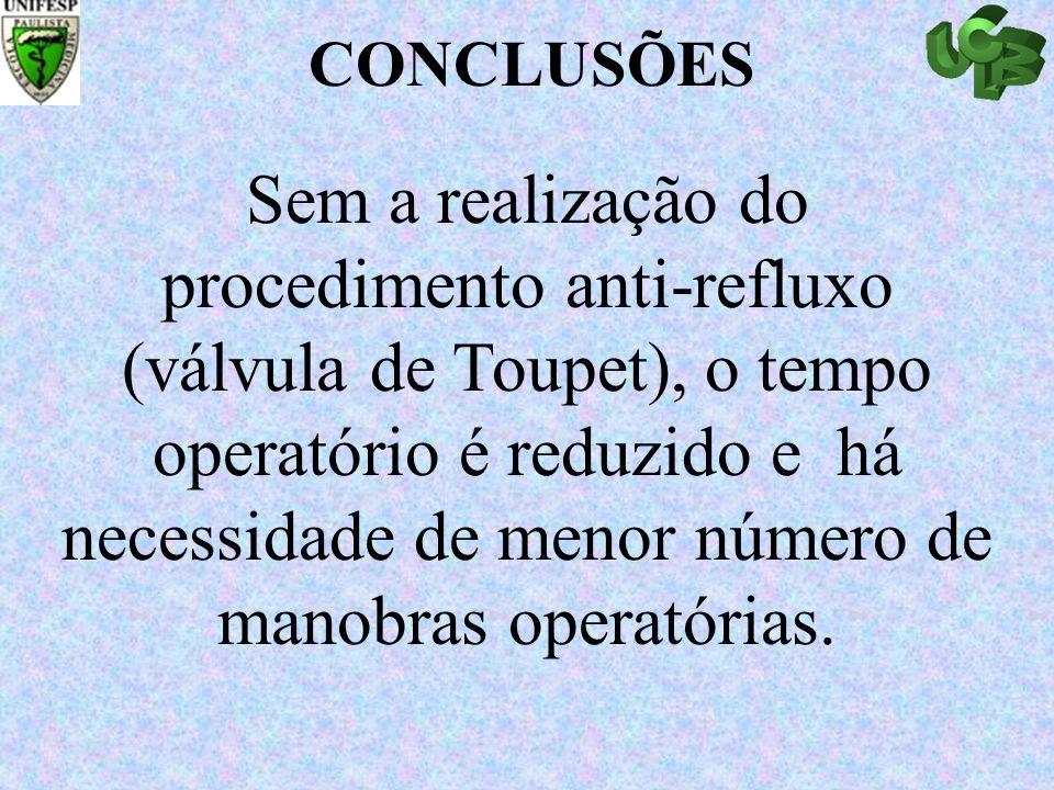 Sem a realização do procedimento anti-refluxo (válvula de Toupet), o tempo operatório é reduzido e há necessidade de menor número de manobras operatór