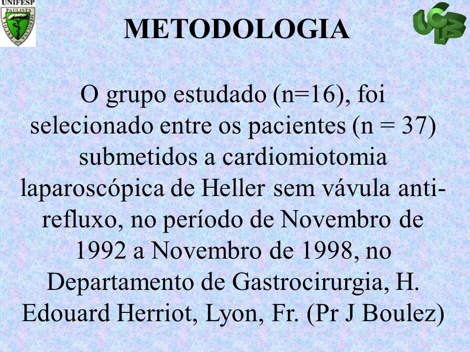 METODOLOGIA O grupo estudado (n=16), foi selecionado entre os pacientes (n = 37) submetidos a cardiomiotomia laparoscópica de Heller sem vávula anti-