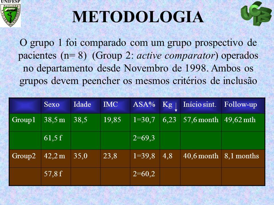 O grupo 1 foi comparado com um grupo prospectivo de pacientes (n= 8) (Group 2: active comparator) operados no departamento desde Novembro de 1998. Amb