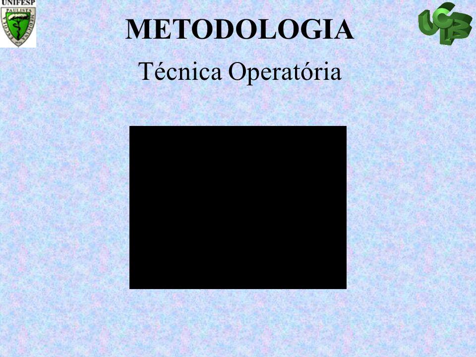Técnica Operatória METODOLOGIA