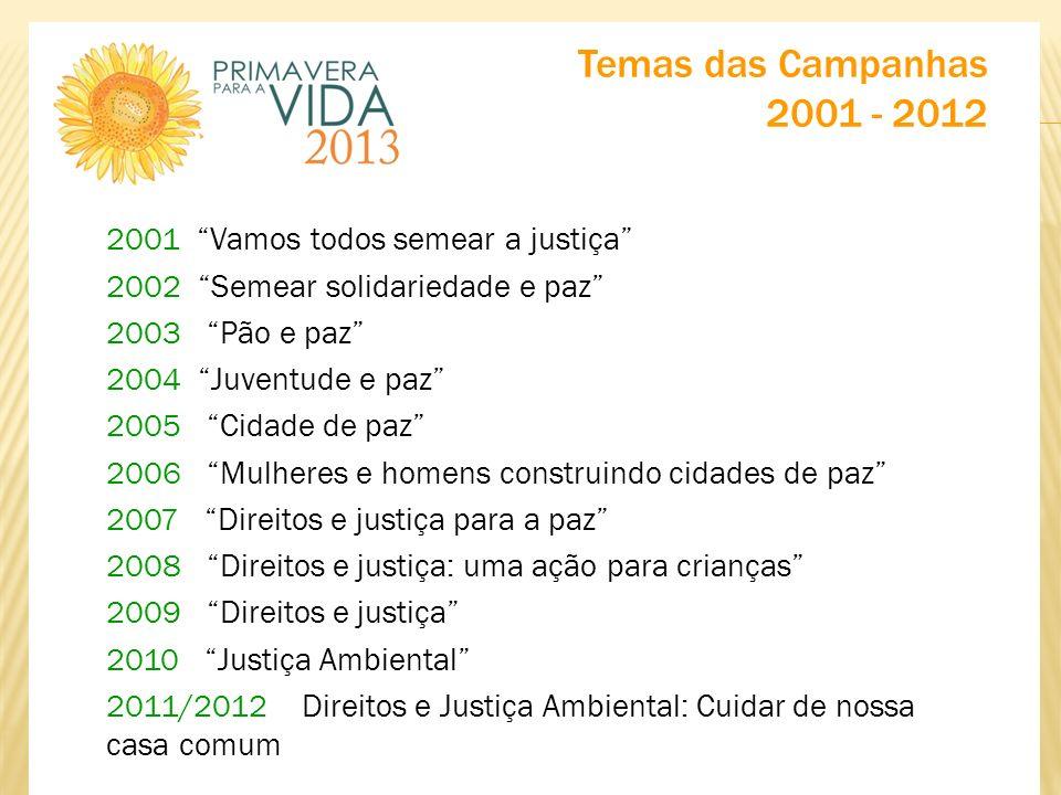 2001 Vamos todos semear a justiça 2002 Semear solidariedade e paz 2003 Pão e paz 2004 Juventude e paz 2005 Cidade de paz 2006 Mulheres e homens constr