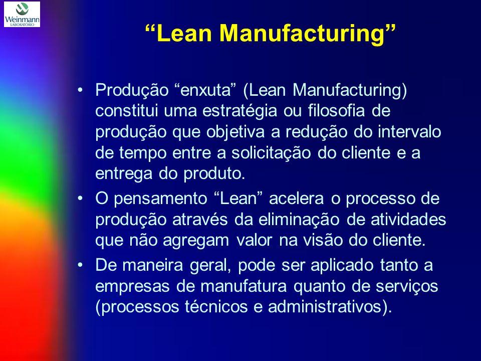 Lean Manufacturing Produção enxuta (Lean Manufacturing) constitui uma estratégia ou filosofia de produção que objetiva a redução do intervalo de tempo entre a solicitação do cliente e a entrega do produto.