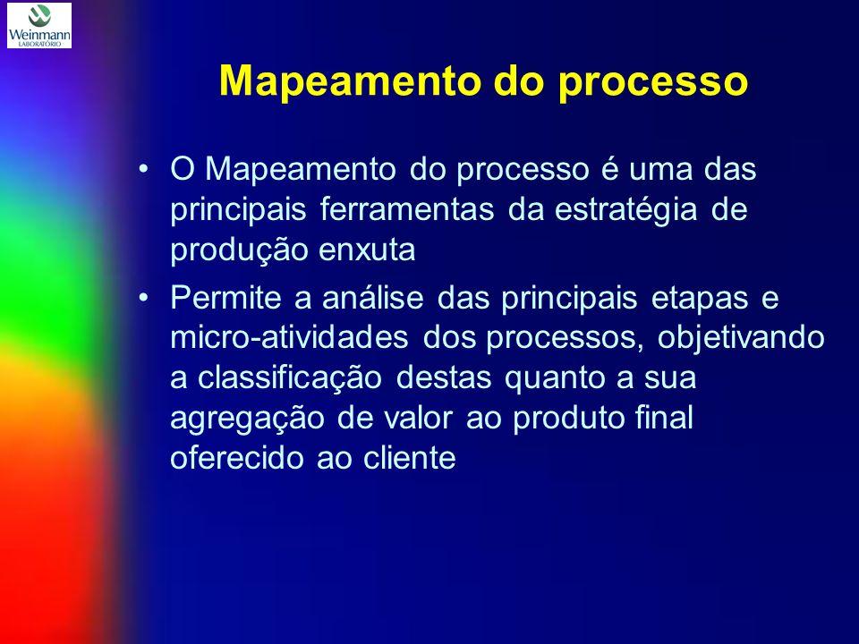 Mapeamento do processo O Mapeamento do processo é uma das principais ferramentas da estratégia de produção enxuta Permite a análise das principais etapas e micro-atividades dos processos, objetivando a classificação destas quanto a sua agregação de valor ao produto final oferecido ao cliente