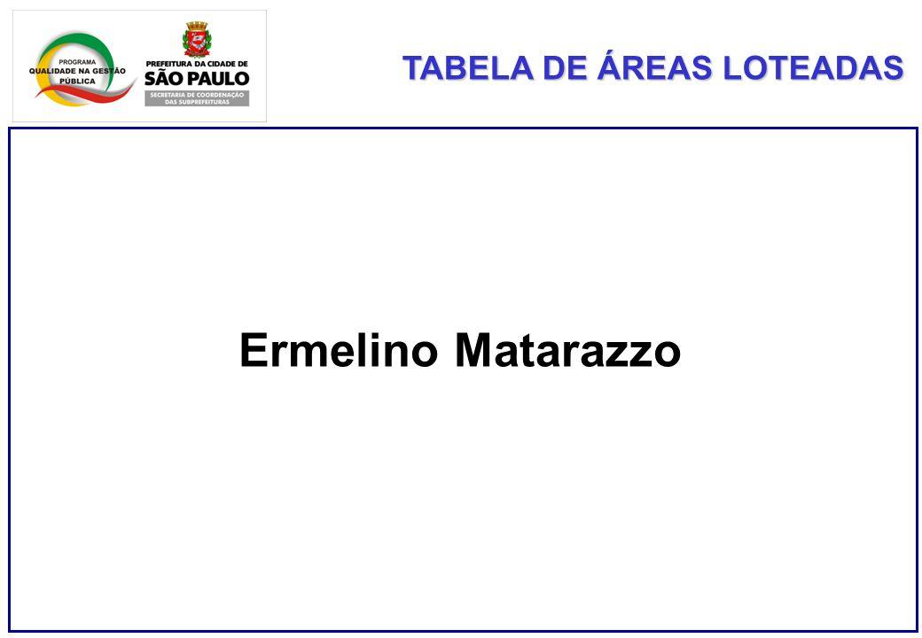 TABELA DE ÁREAS LOTEADAS Ermelino Matarazzo