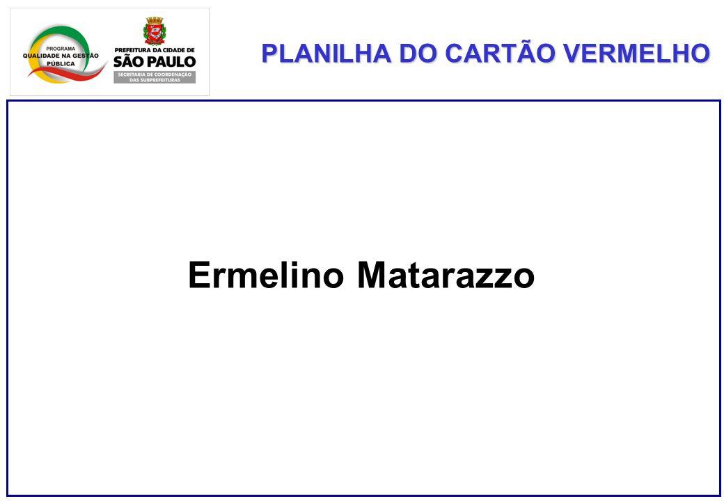 PLANILHA DO CARTÃO VERMELHO Ermelino Matarazzo