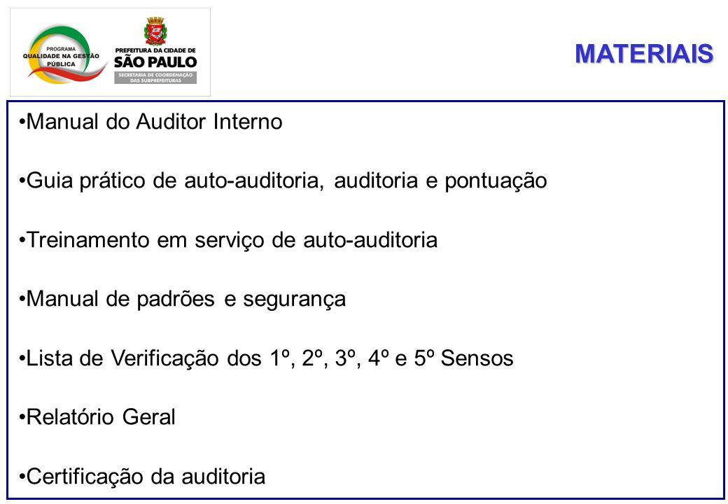 MATERIAIS Manual do Auditor Interno Guia prático de auto-auditoria, auditoria e pontuação Treinamento em serviço de auto-auditoria Manual de padrões e segurança Lista de Verificação dos 1º, 2º, 3º, 4º e 5º Sensos Relatório Geral Certificação da auditoria