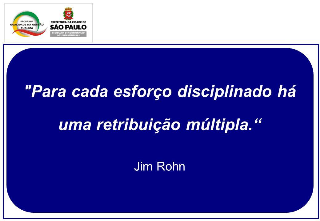 Para cada esforço disciplinado há uma retribuição múltipla. Jim Rohn