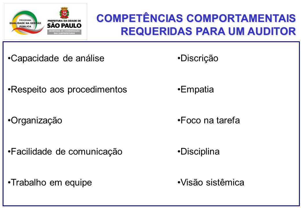 Capacidade de análise Respeito aos procedimentos Organização Facilidade de comunicação Trabalho em equipe Discrição Empatia Foco na tarefa Disciplina Visão sistêmica COMPETÊNCIAS COMPORTAMENTAIS REQUERIDAS PARA UM AUDITOR