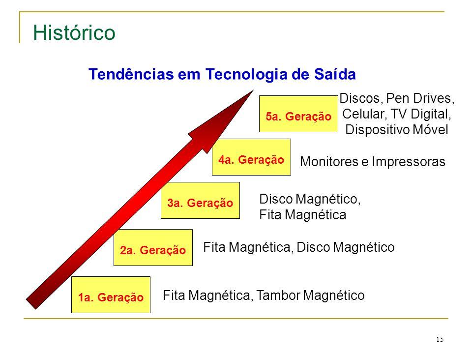 15 Fita Magnética, Tambor Magnético Fita Magnética, Disco Magnético Monitores e Impressoras Disco Magnético, Fita Magnética 1a. Geração 2a. Geração 3a