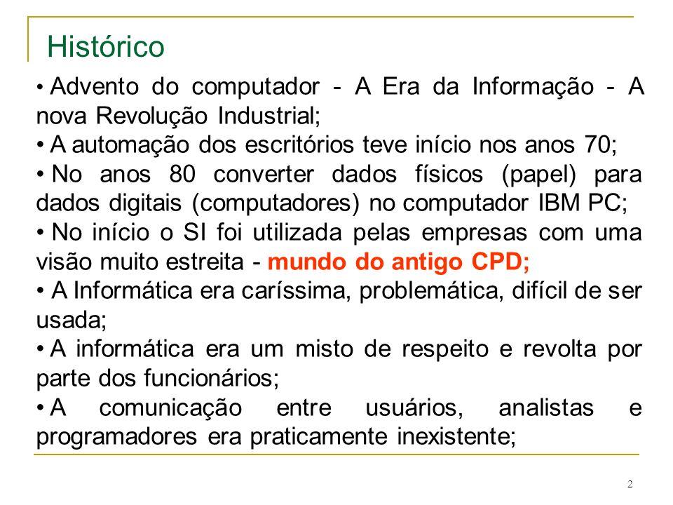 2 Histórico Advento do computador - A Era da Informação - A nova Revolução Industrial; A automação dos escritórios teve início nos anos 70; No anos 80