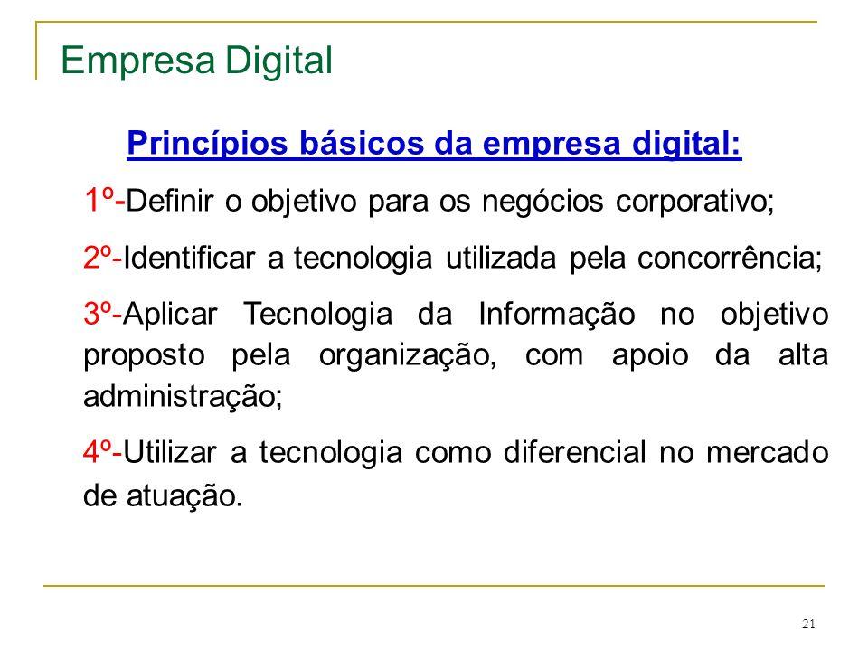 21 Princípios básicos da empresa digital: 1º- Definir o objetivo para os negócios corporativo; 2º-Identificar a tecnologia utilizada pela concorrência