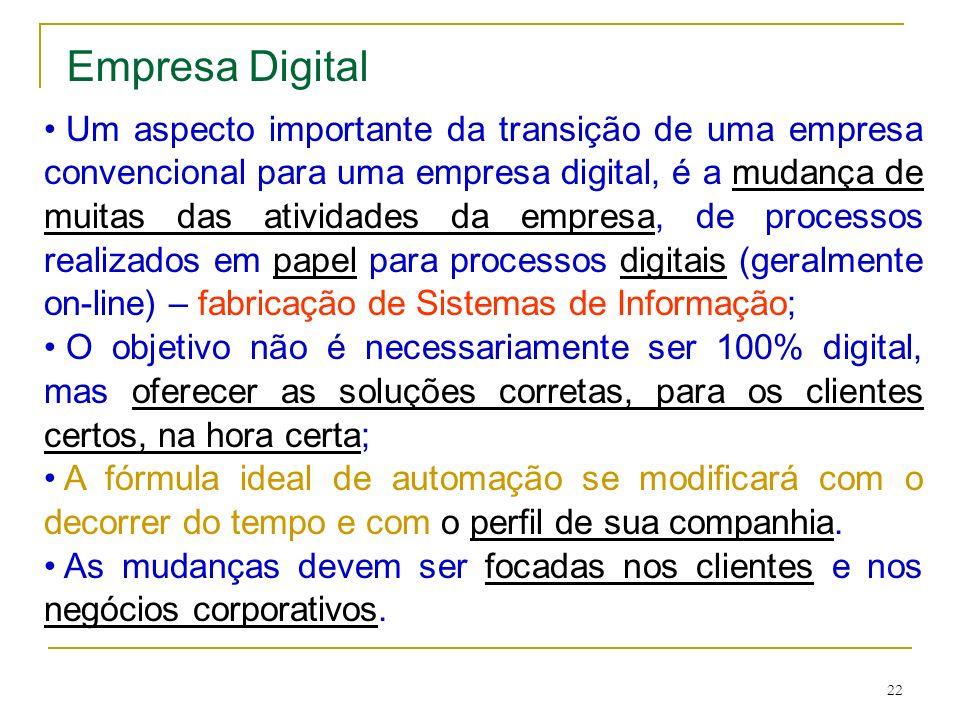 22 Empresa Digital Um aspecto importante da transição de uma empresa convencional para uma empresa digital, é a mudança de muitas das atividades da em