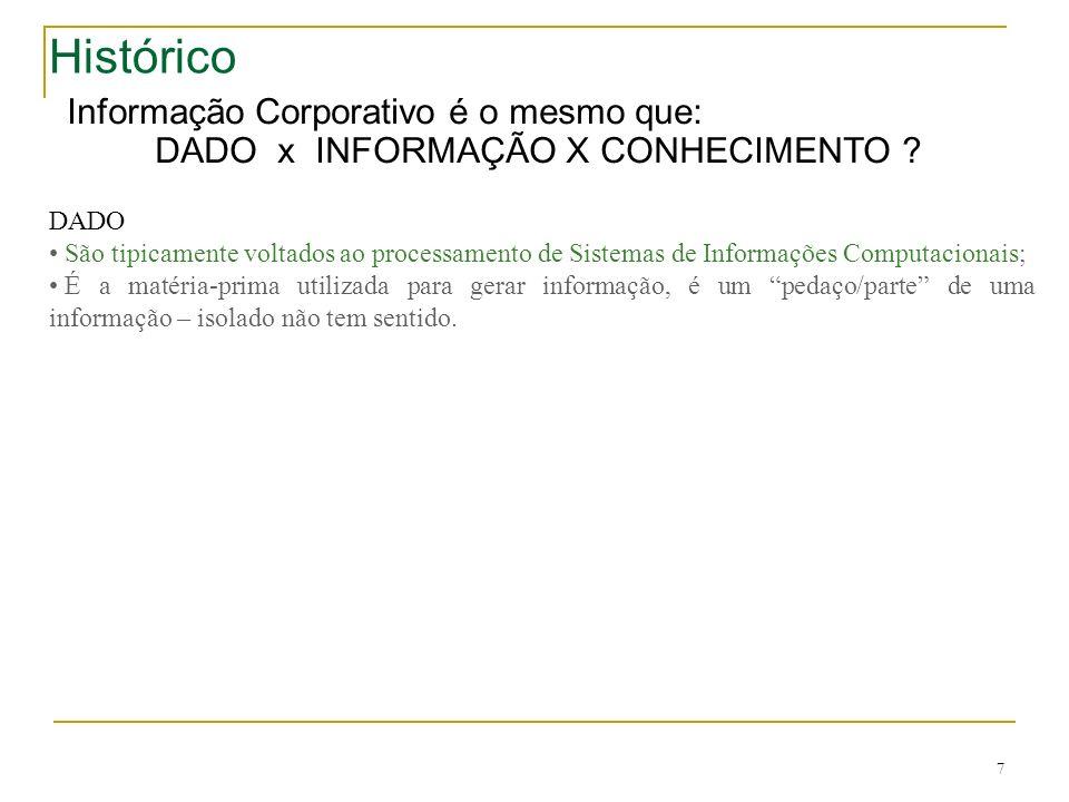 7 Histórico Informação Corporativo é o mesmo que: DADO x INFORMAÇÃO X CONHECIMENTO ? DADO São tipicamente voltados ao processamento de Sistemas de Inf