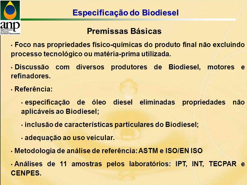 Foco nas propriedades físico-químicas do produto final não excluindo processo tecnológico ou matéria-prima utilizada.