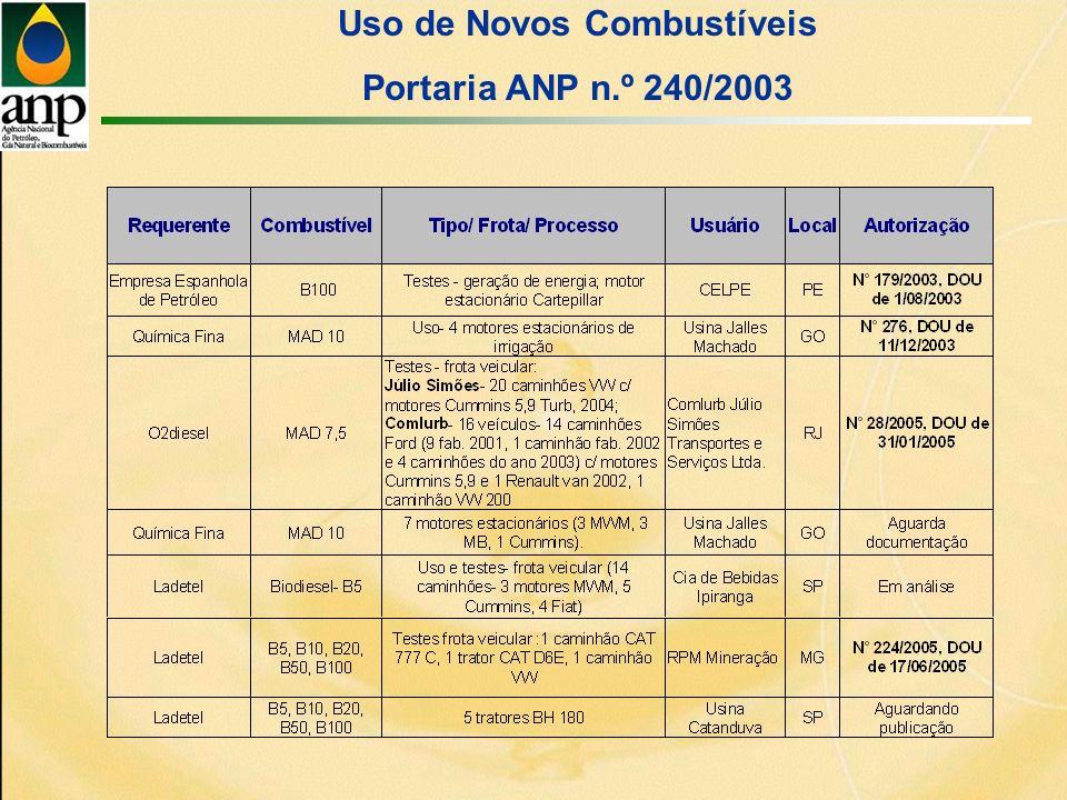 Uso de Novos Combustíveis Portaria ANP n.º 240/2003