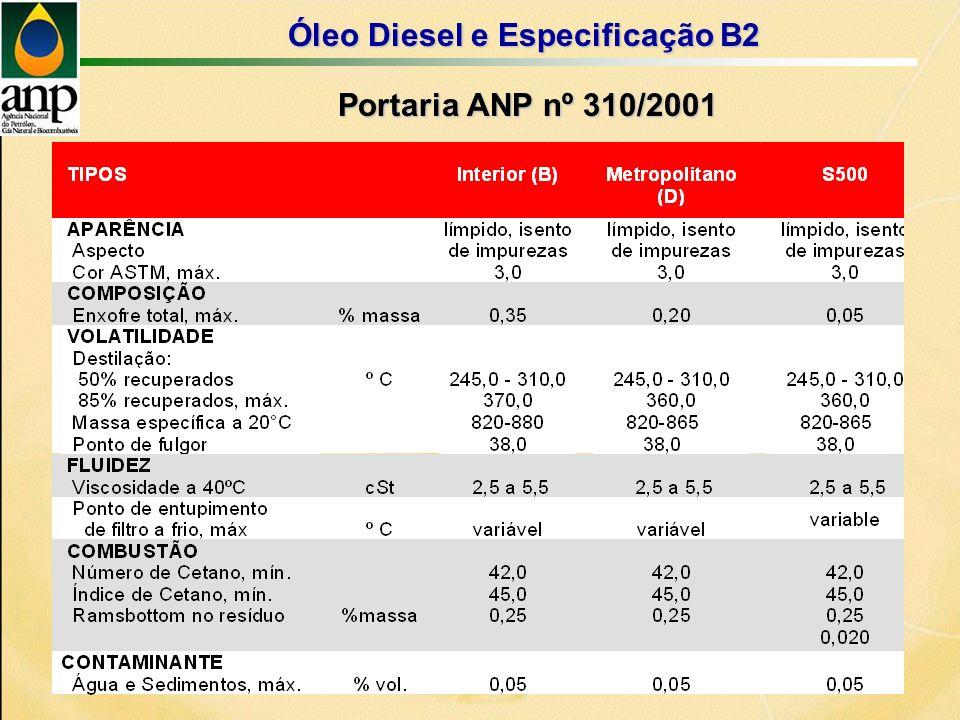 Óleo Diesel e Especificação B2 Portaria ANP nº 310/2001