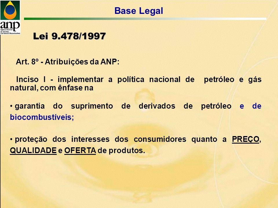Art. 8º - Atribuições da ANP: Inciso I - implementar a política nacional de petróleo e gás natural, com ênfase na garantia do suprimento de derivados