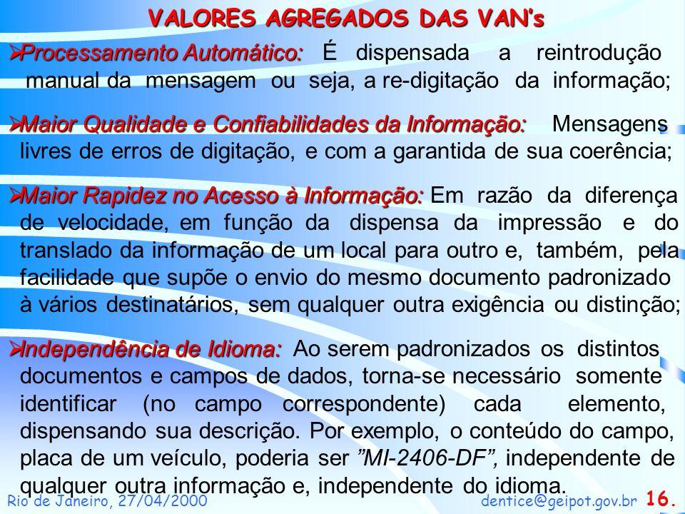 dentice@geipot.gov.brRio de Janeiro, 27/04/2000 VALORES AGREGADOS DAS VANs VALORES AGREGADOS DAS VANs Processamento Processamento Automático: Automáti