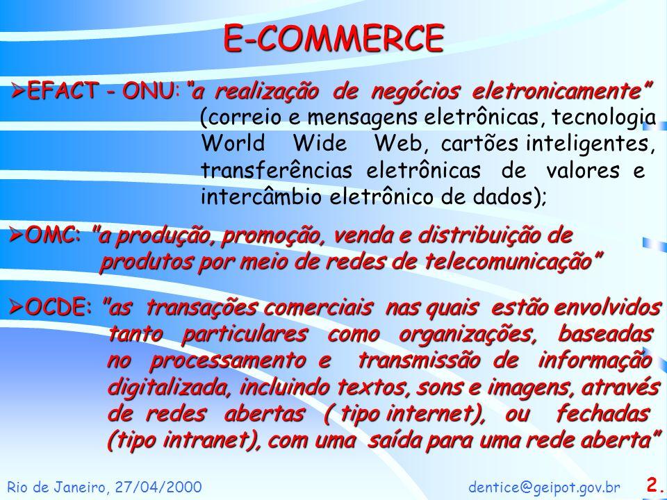 dentice@geipot.gov.brRio de Janeiro, 27/04/2000 BASES DO COMÉRCIO ELETRÔNICOPROCEDIMENTOS COMERCIAIS SIMPLIFICADOS E HARMONIZADOS LEGISLAÇÃO PRÓPRIA GovernosGovernos OrganismosOrganismos Internacionais IMPLANTAÇÃO DE MEIOS E INSTRUMENTOS TECNOLÓGICOS InternetInternet CartõesCartões Magnéticos Inteligentes EDI,EDI, World Wilde Web, etc.