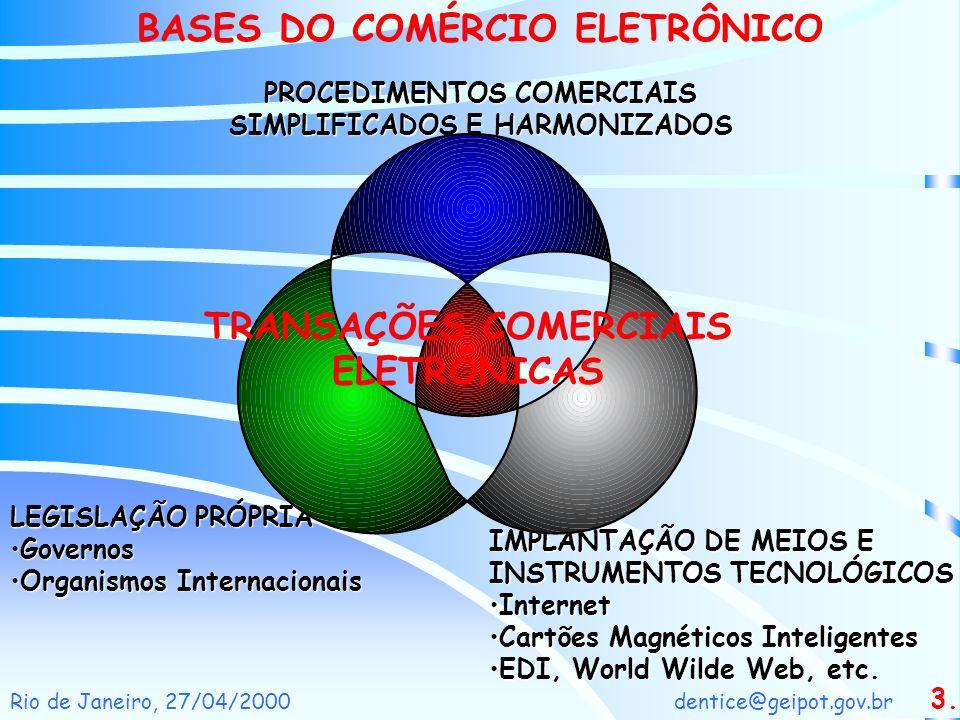 dentice@geipot.gov.brRio de Janeiro, 27/04/2000 BASES DO COMÉRCIO ELETRÔNICOPROCEDIMENTOS COMERCIAIS SIMPLIFICADOS E HARMONIZADOS LEGISLAÇÃO PRÓPRIA G