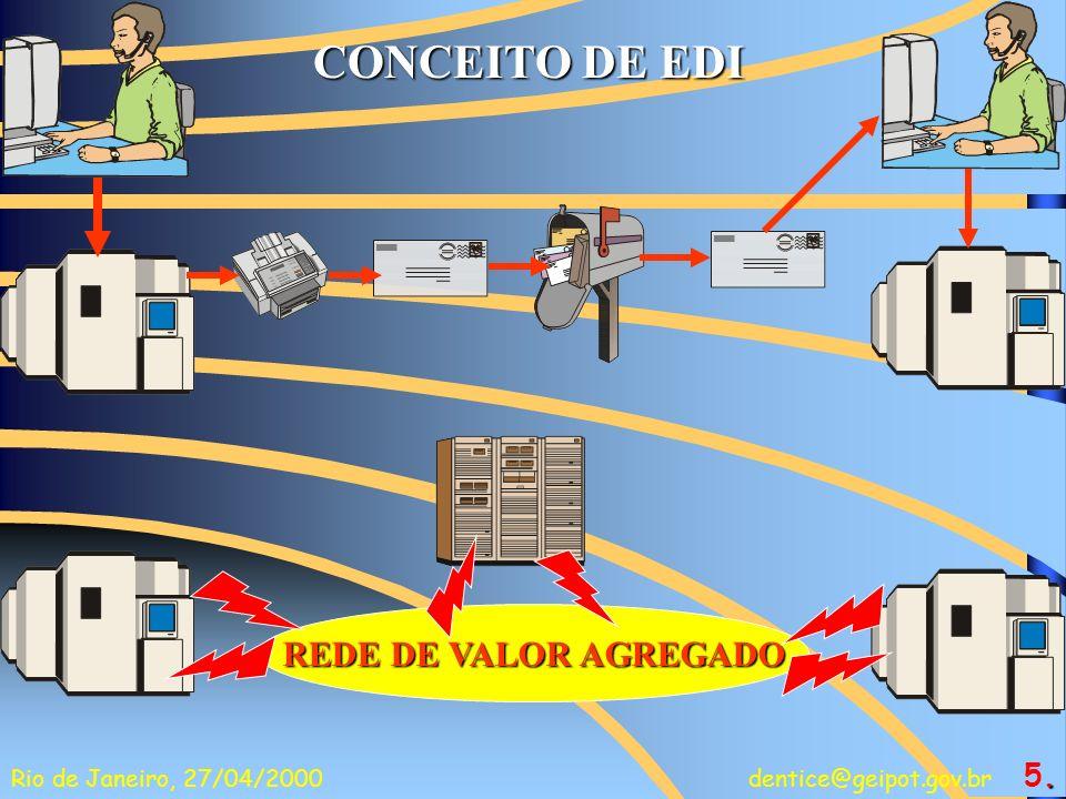 dentice@geipot.gov.brRio de Janeiro, 27/04/2000 REDE DE VALOR AGREGADO CONCEITO DE EDI.5..5.
