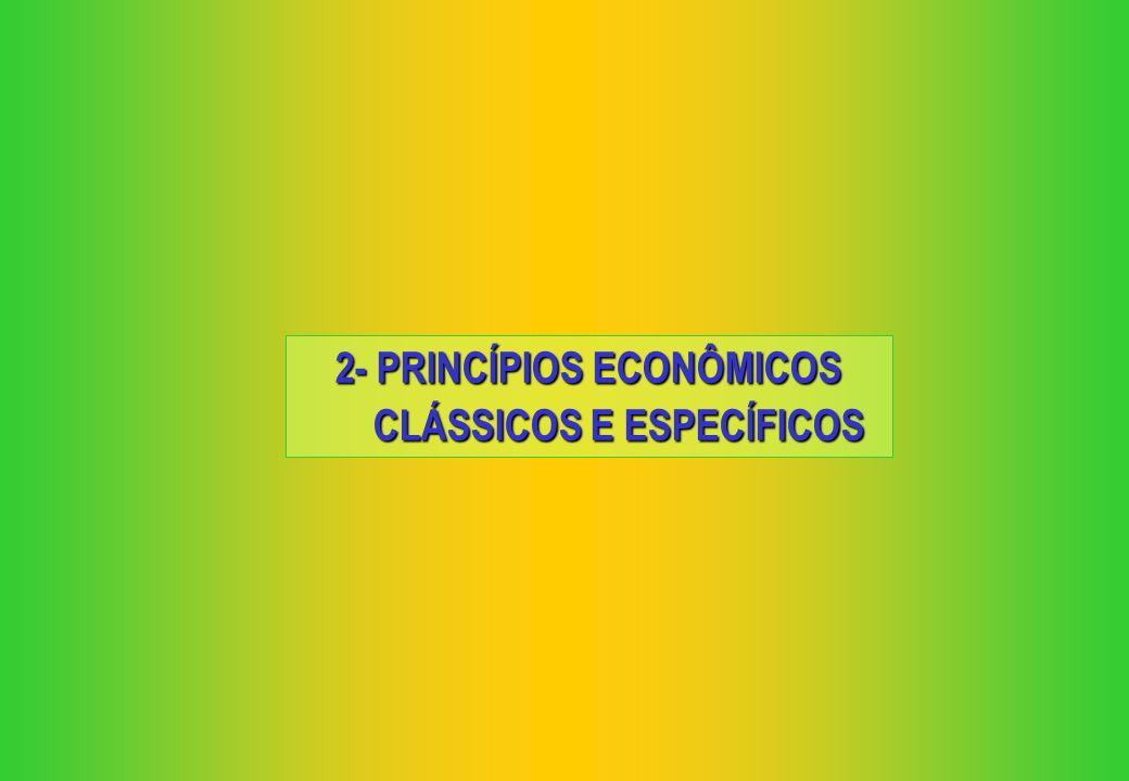 Distribuição da Competência Tributária Brasileira com a criação do IVA Federal (Adaptação dos Dados da SRF - 2006)