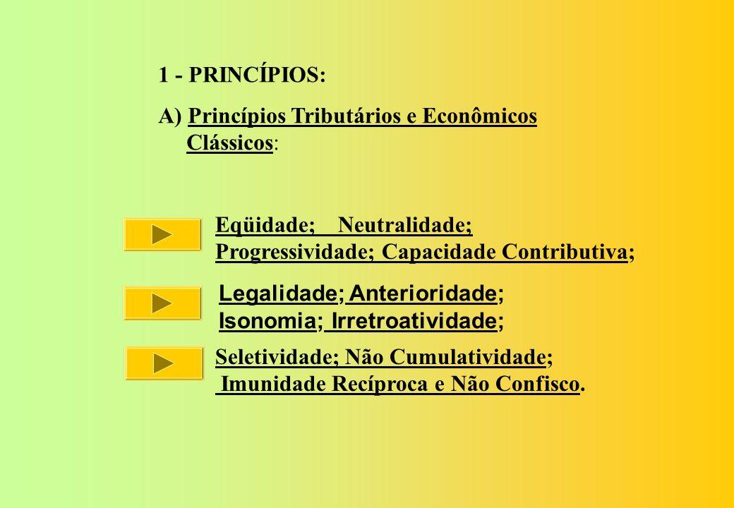 2- PRINCÍPIOS ECONÔMICOS CLÁSSICOS E ESPECÍFICOS CLÁSSICOS E ESPECÍFICOS