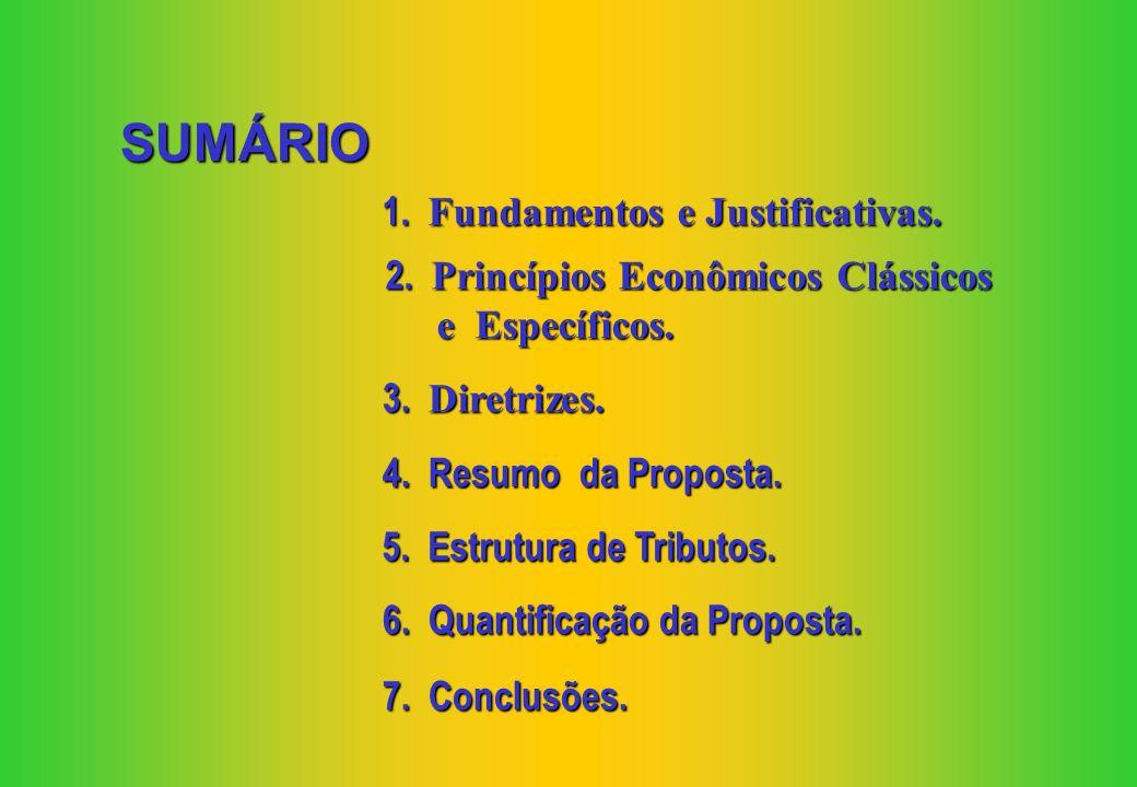 Proposta de Reforma Tributária Apresentação Abril/2008